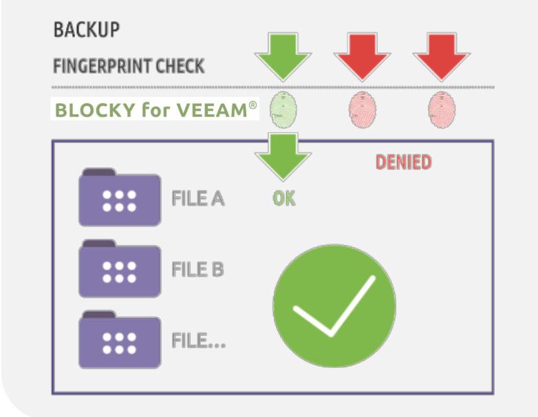 Cristie Data und GRAU DATA präsentieren das Update für den Blocky Ransomware-Schutz für Backups