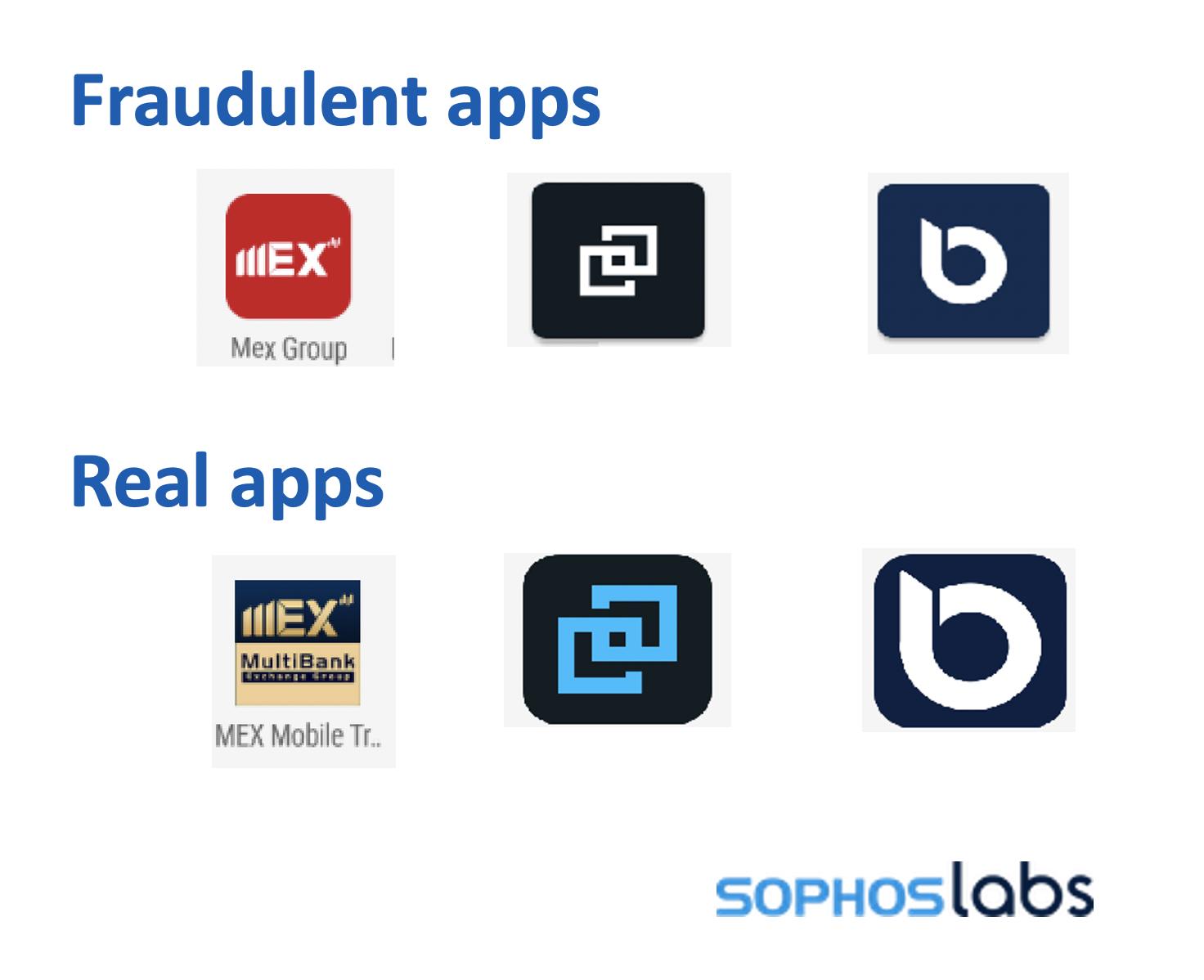 Sophos findet 167 gefälschte Handels- und Kryptowährungs-Apps