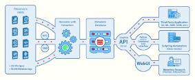 GRAU DATA Metadata-Hub extrahiert Metadaten-Tags von über 320 File-Formaten großer Datenpools